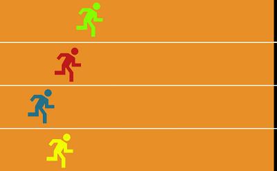 A Sprint Chart